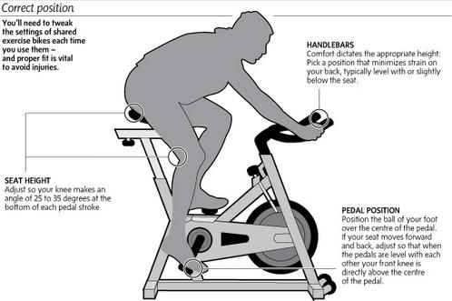 Stationary Bike Seat Height Brokeasshome Com